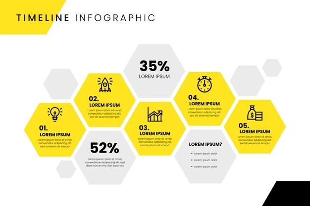 Jak wykorzystać infografiki w reklamie?